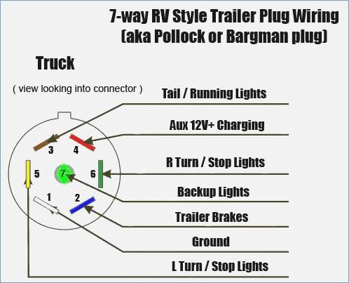 Trailer Plug Wiring Diagram 7 Way Newomatic Trailer Light Wiring Trailer Wiring Diagram Rv Trailers