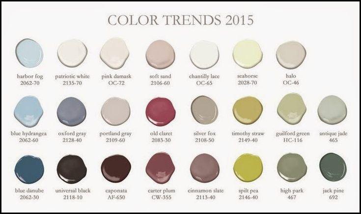 Benjamin Moore Colour Trends 2015