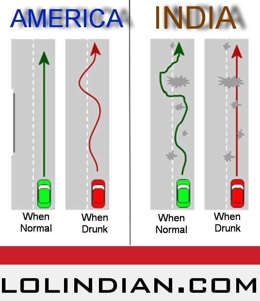 Driving in America vs. Driving in India