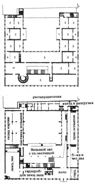 Проектирование помещений для музеев. Строительное проектирование. Нойферт Подробное описание на сайте