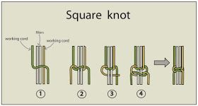 Ecocrafta: Alternating Square Knots