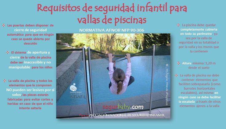 Mejores 156 im genes de tips de seguridad infantil en - Valla de seguridad infantil ...
