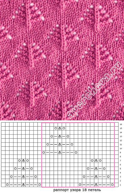 patrón de calados 452 fácil | patrón de tejer con agujas directorio