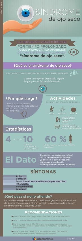 Síndrome del ojo seco #infografia #infographic #health