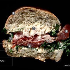 Cэндвич с сёмгой сурими из «Кофеина» Сурими — мягкая масса из крабового мяса, из нее делают крабовые палочки и другие блюда, она пластичная и не имеет ярко выраженного запаха и вкуса морепродуктов. Наш сурими — это, можно сказать, густой соус. Мы нарезаем крабовое мясо соломкой в два-три миллиметра толщиной и выкладываем на хлеб поверх салата, ломтиков сёмги и помидоров. Сверху кладём нарезанные соломкой огурцы и закрываем второй стороной багета».
