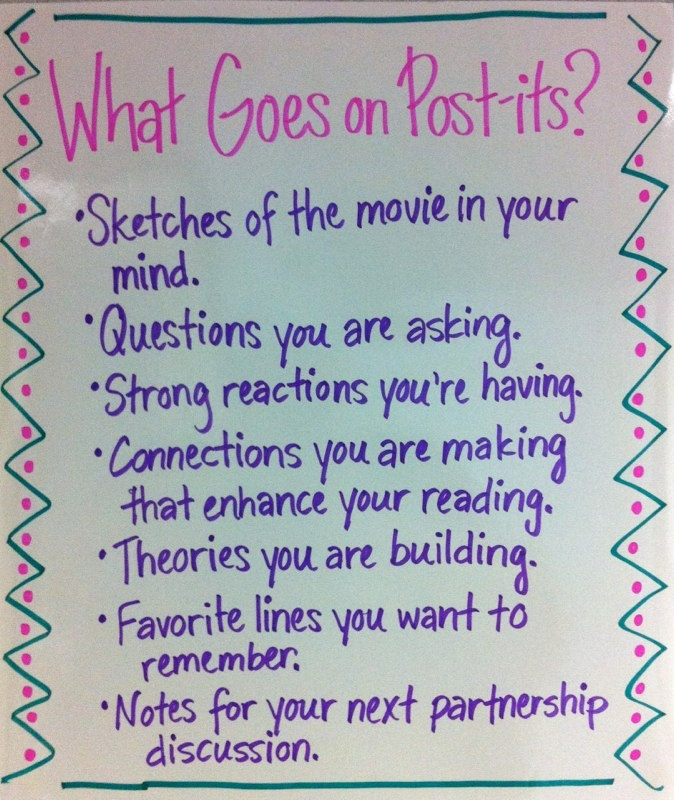 Post-it Guidelines---I tried independent reading a new way this year.  I seriously wish I had already seen this poster.  It is perfect!
