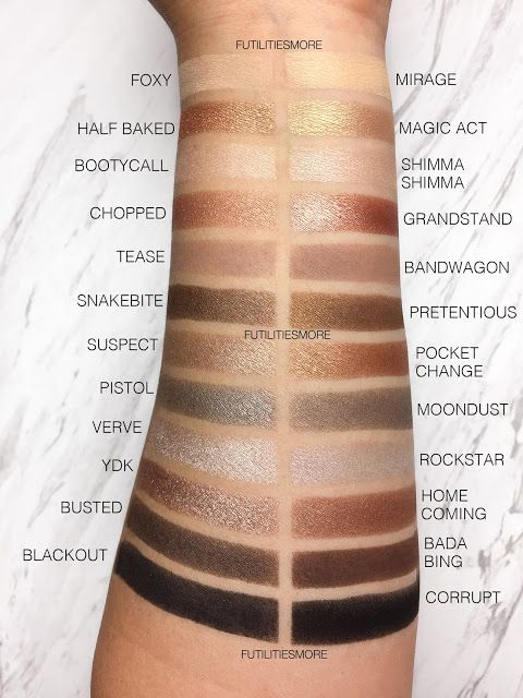 URBAN DECAY NAKED 2 PALETTE DUPES WITH MAKEUP GEEK EYESHADOWS