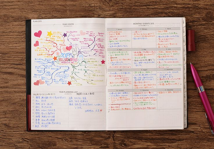 EDiT わたしの使い方 /手帳[ライフログ編]:人生を編集する、手帳とノート