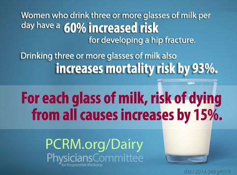 Scientific Research Suggest, Milk Does NOT Do the Body Good