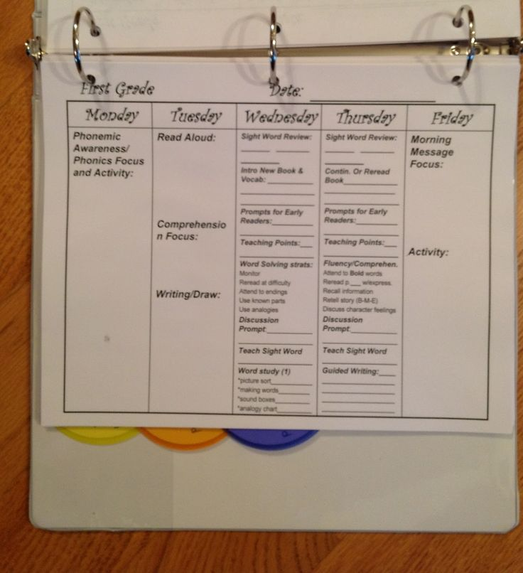 Tips Ideas From Gardner Planning For Rti Groups In The