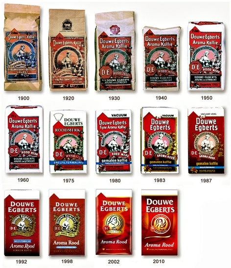 #DouweEgberts packaging from 1900 - 2010. Holland's no. 1 coffee brand from the old days. #greetingsfromnl