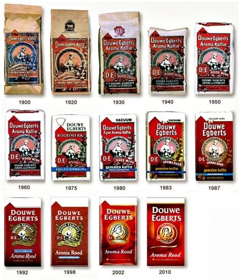 Douwe Egberts koffie in verschillende verpakkingen omdat die met de tijd regelmatig veranderde.