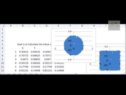 Best 25+ Monte carlo method ideas on Pinterest Computational - monte carlo simulation template