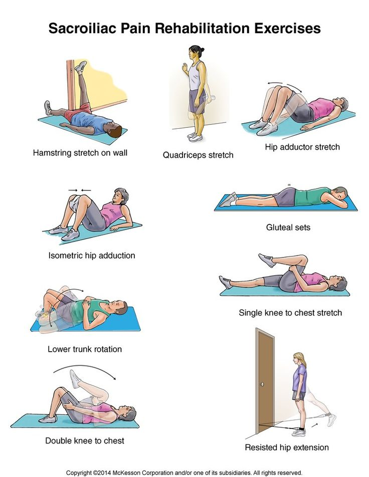 Summit Medical Group - Sacroiliac Joint Pain Exercises