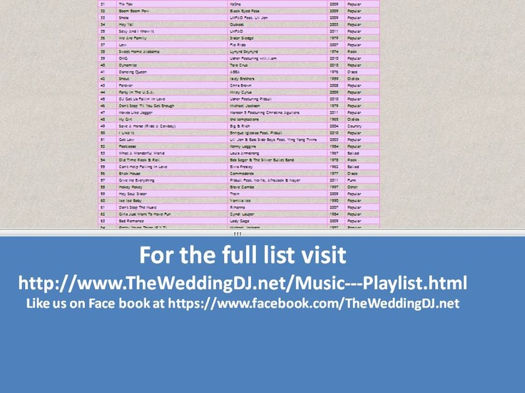 Top 200 Requested Songs 2012
