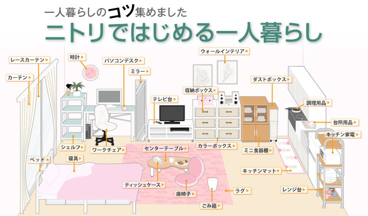 "Nitori interior. Nitori is called ""IKEA of Japan"". They provide small, cheap furniture."