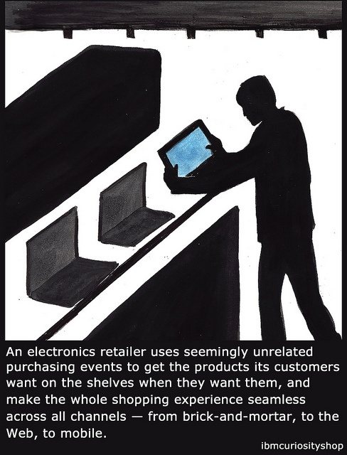 Smarter Commerce at Work: Retail