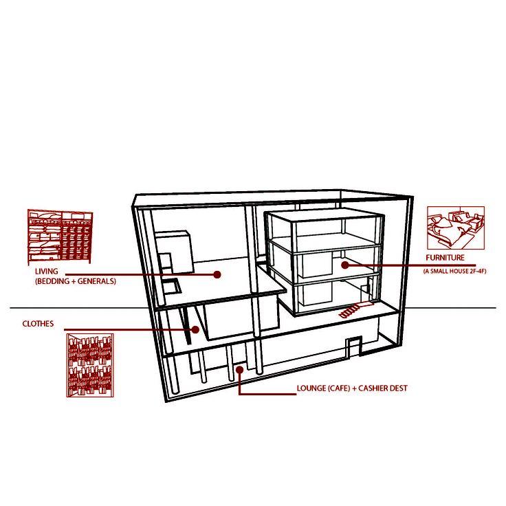 three dimensional space description