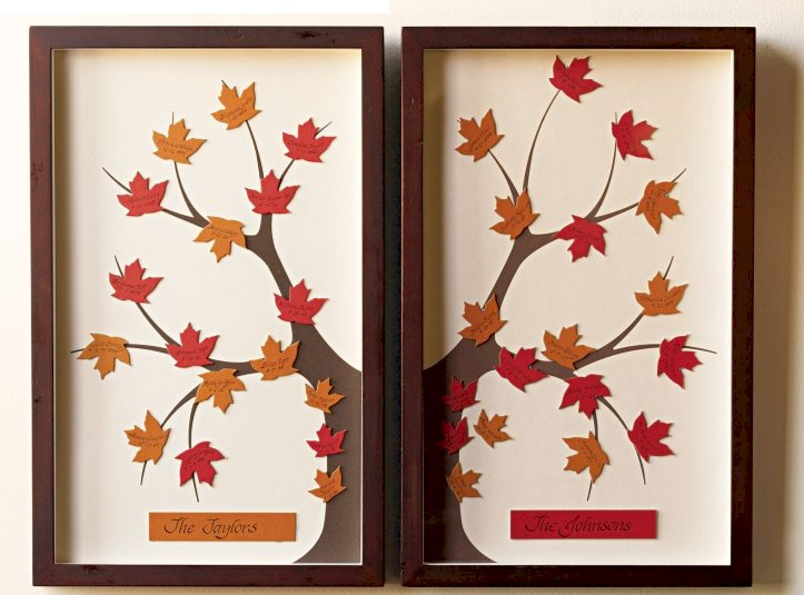 Couples Geneology Tree, Such a cute idea- I'd try to include pictures with the names!