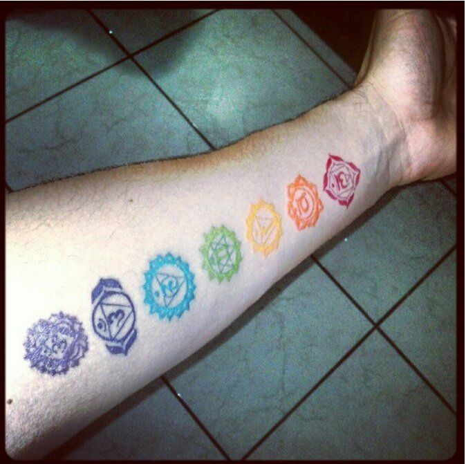 Great Chakra Tattoos | Panacea Cafe | Cool tattoos ...