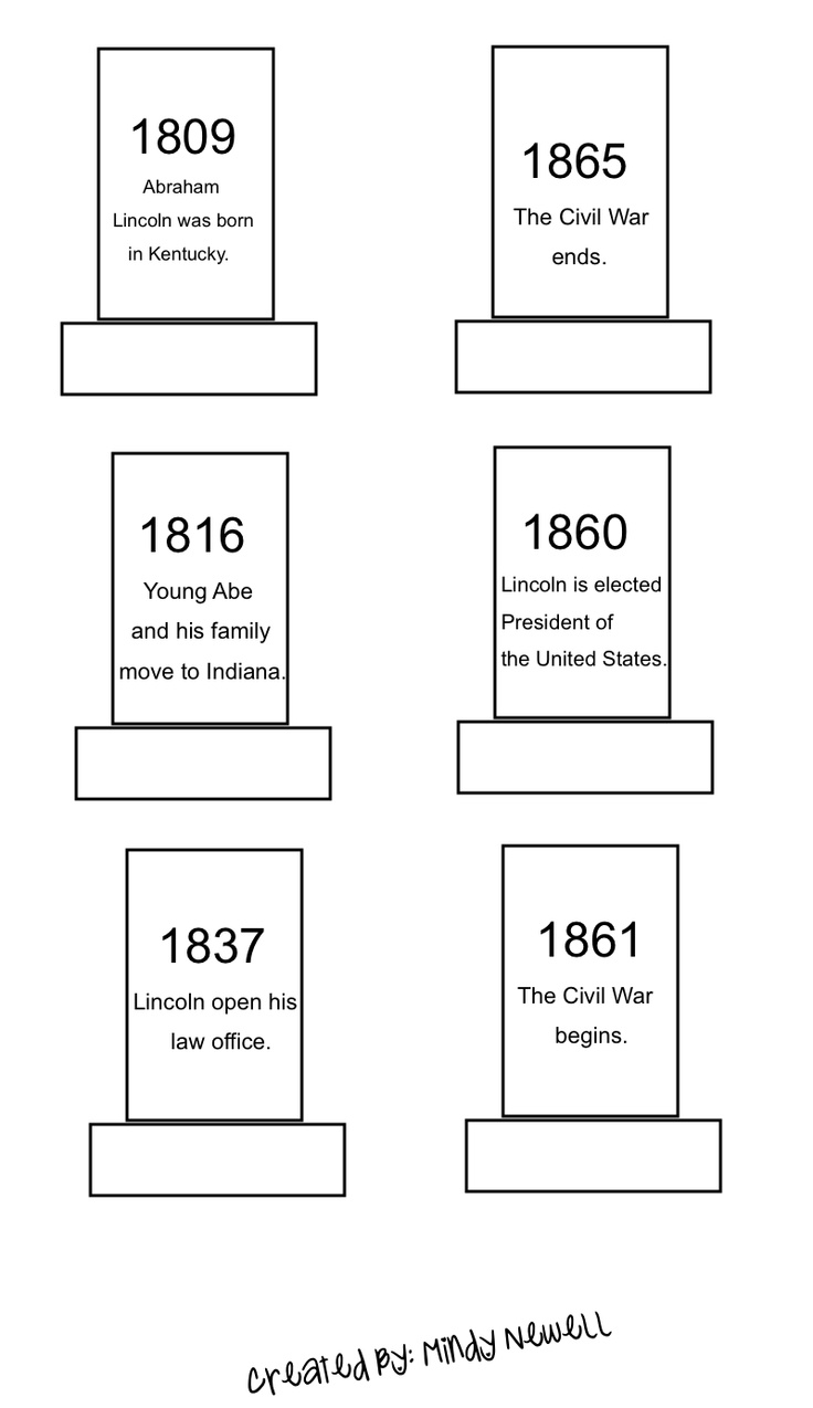 25+ best ideas about Abraham lincoln timeline on Pinterest | First ...