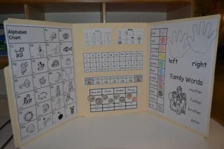 Portable word wall. Could make separate ones for different tasks (one for thank you cards, one for family and friends, one for stories, etc) and child can retrieve and set up the one they need for what they choose to write.