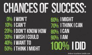 Always push the envelope to achieve 110%