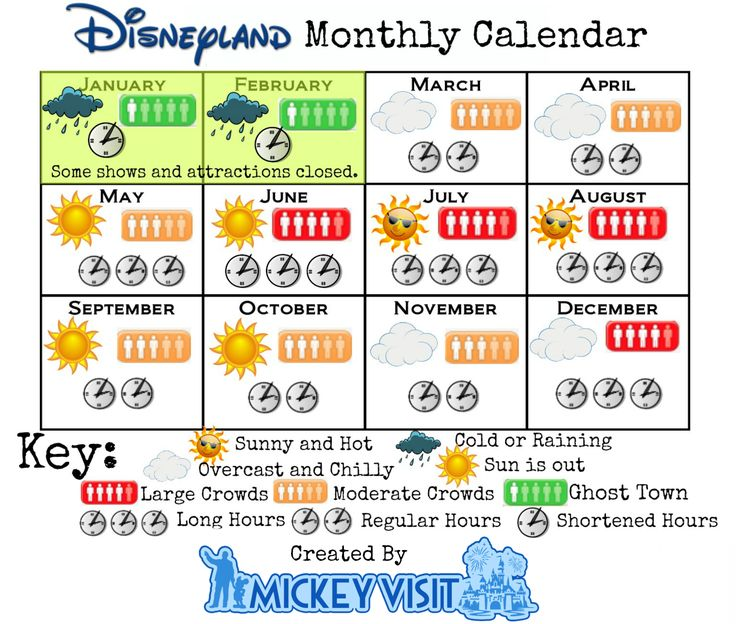 When to visit Disneyland: disneyland monthly calendar