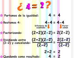 Resultado de imagen para paradojas matemáticas