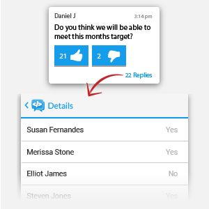 Chatlets UI Elements.For more information visit http://www.teamchat.com/
