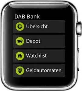 Suche Dab bank geldautomaten. Ansichten 134239.