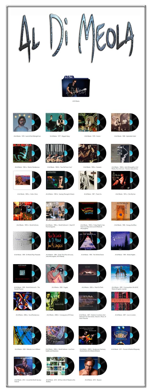 Album Art Icons: Al Di Meola