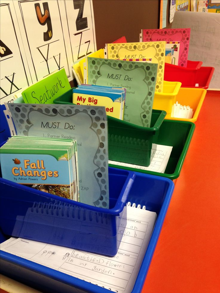 Must Do May Do System INSTEAD of rotating reading centers!  So much better!  Great blog with great ideas for guided reading time!