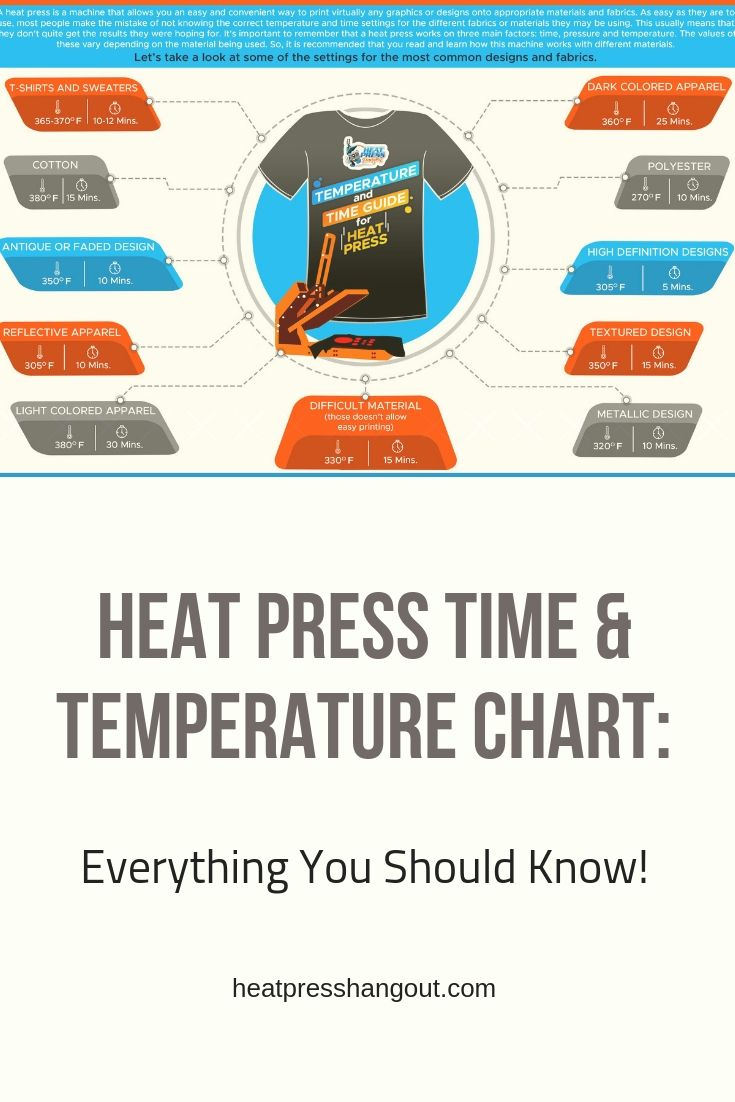 Heat Press Time Temperature Chart Everything You Should Know A Can Be Used To Transfer Designs Many Diffe Materials But Getting The