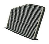 Wix 24489 Cabin Air Filter for select Audi/Volkswagen models - Car Service  ,  http://www.carsmechanicpdf.com/wix-24489-cabin-air-filter-for-select-audi-volkswagen-models-car-service/
