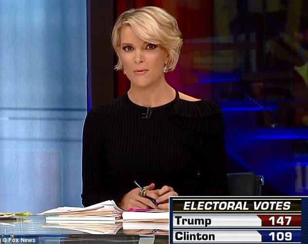 Fox host Megyn Kelly wins over Twitter with her US election night haircut | Daily Mail Online