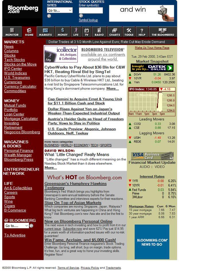 Bloomberg website in 2000
