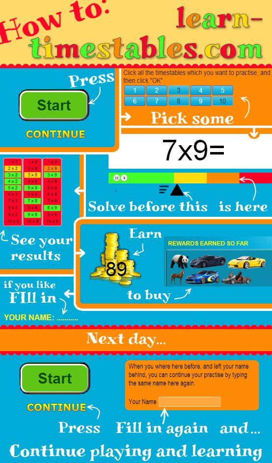 12 best Online Math Games - Multiplication images on Pinterest ...