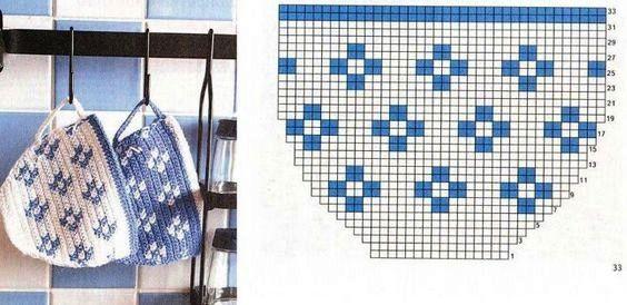 Hola amigas siguiendo con nuestros proyectos de tejidos en crochet,les traemos estas bonitasagarraderas para la cocina . Mas de 50preciosas opciones de agarraderas tejidas a crochet para decorar lacocina o para vender! Es hora de decorar lacasa, y hoy nos … Ler mais... →