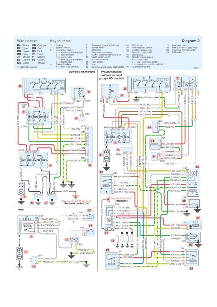 Peugeot 206 Wiring Diagram Line Diagram And Wiring Schemes Peugeot Diagram Engineering