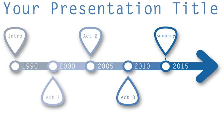 Free Prezi Template - timeline. Available to download at www.jim-harvey.com