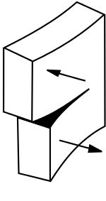 Shear force - Wikipedia, the free encyclopedia