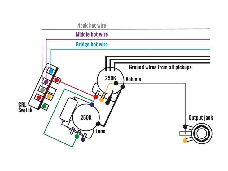 Fender S 1 Switching System Wiring Diagram In 2020 Fender Stratocaster Telecaster Neck Fender