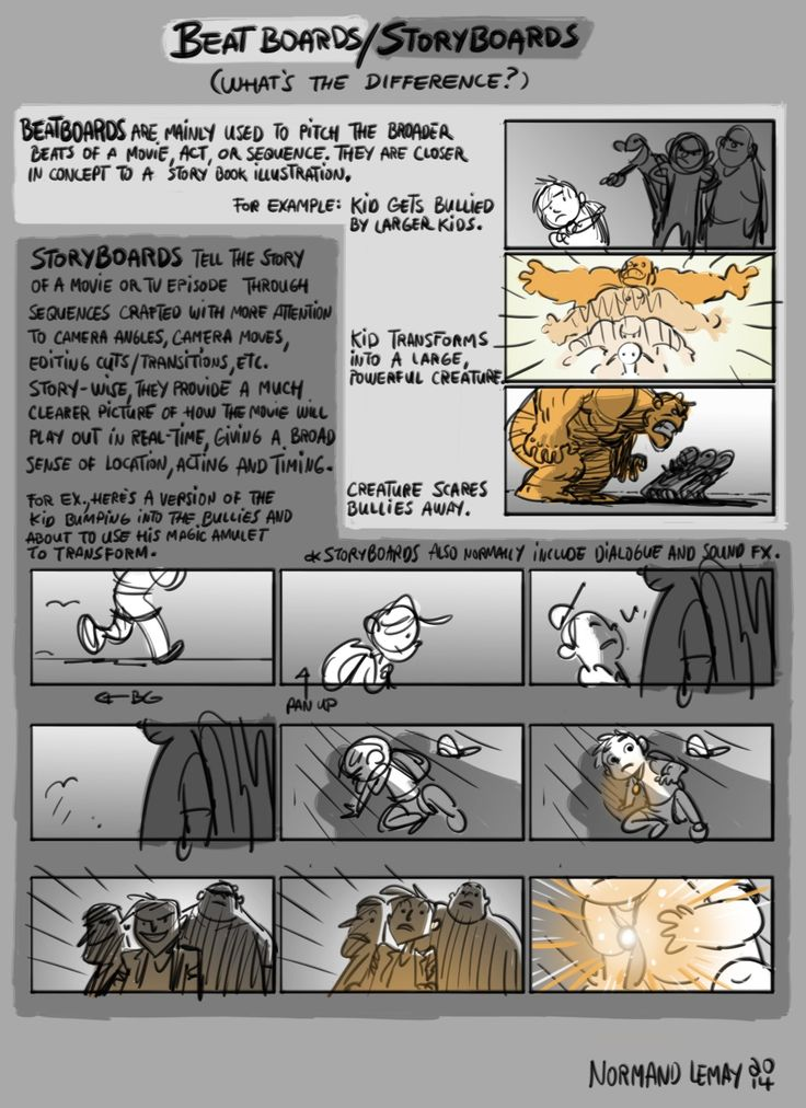 ... Pinterest | Types Of Shots, Storyboard Artist and Visual Development