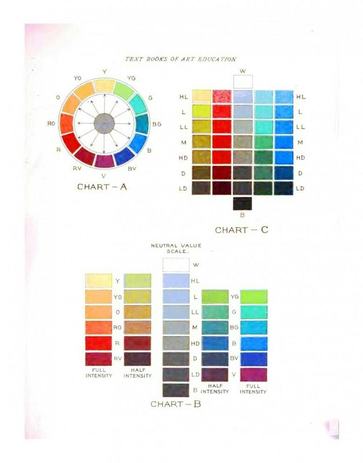 Best BasicsColor Images On Pinterest Colors Painting And Crafts - This 800 page book listed every colour imaginable 271 years before pantone