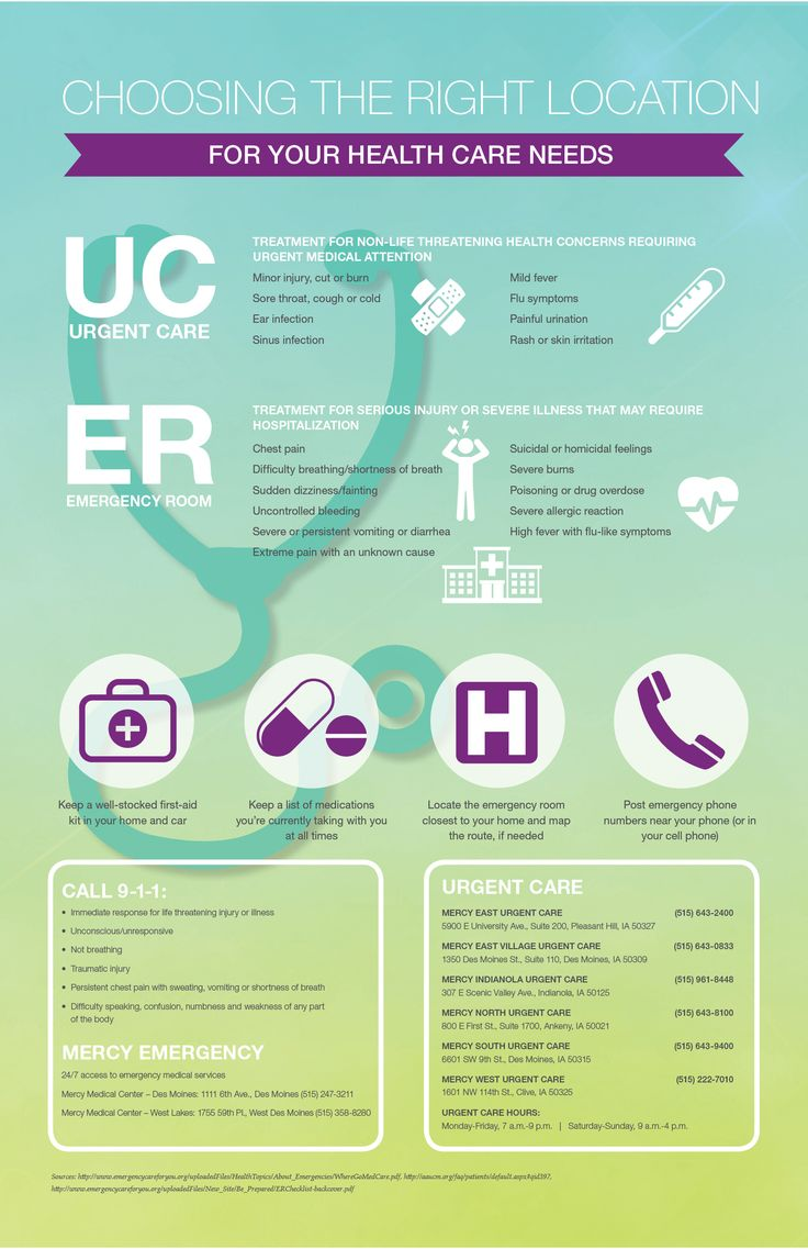 Urgent Care or Emergency Room Which One? Health is