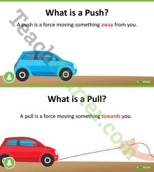 Push and Pull PowerPoint