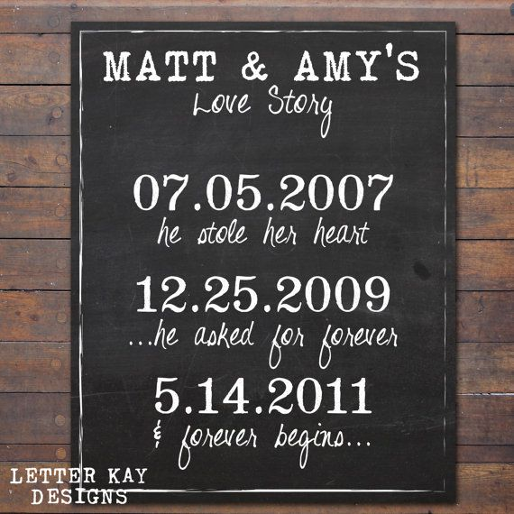 Customized Wedding Dates Printable Print, Important Dates, Chalkboard Printable, Wedding, 8x10 - Letter Kay Designs