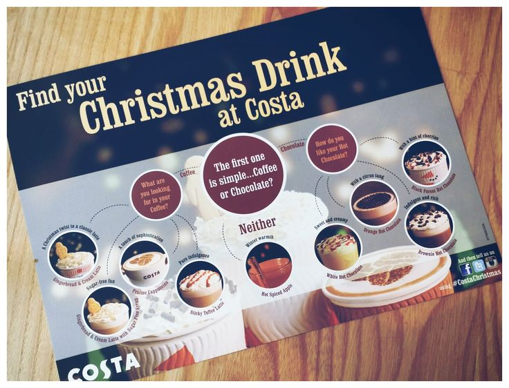 Christmas Drinks - Costa