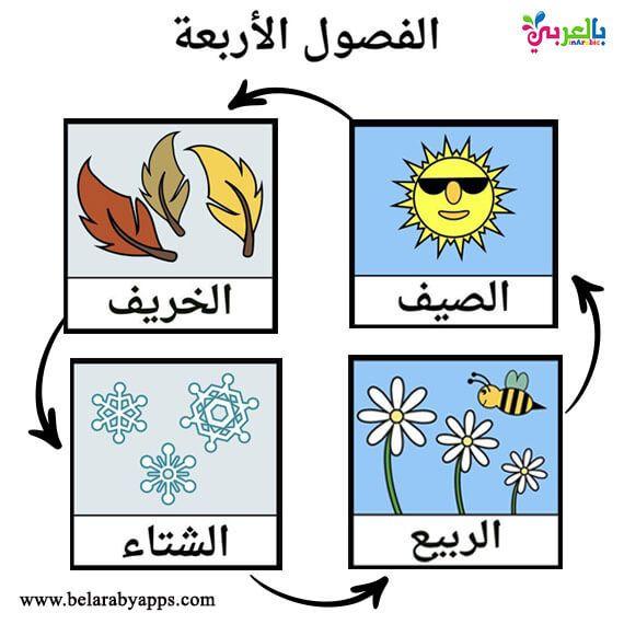 الفصول الاربعة للاطفال بالانجليزي بطاقات تعليمية فصول السنة بالعربي نتعلم In 2021 Learning Arabic Learning Education